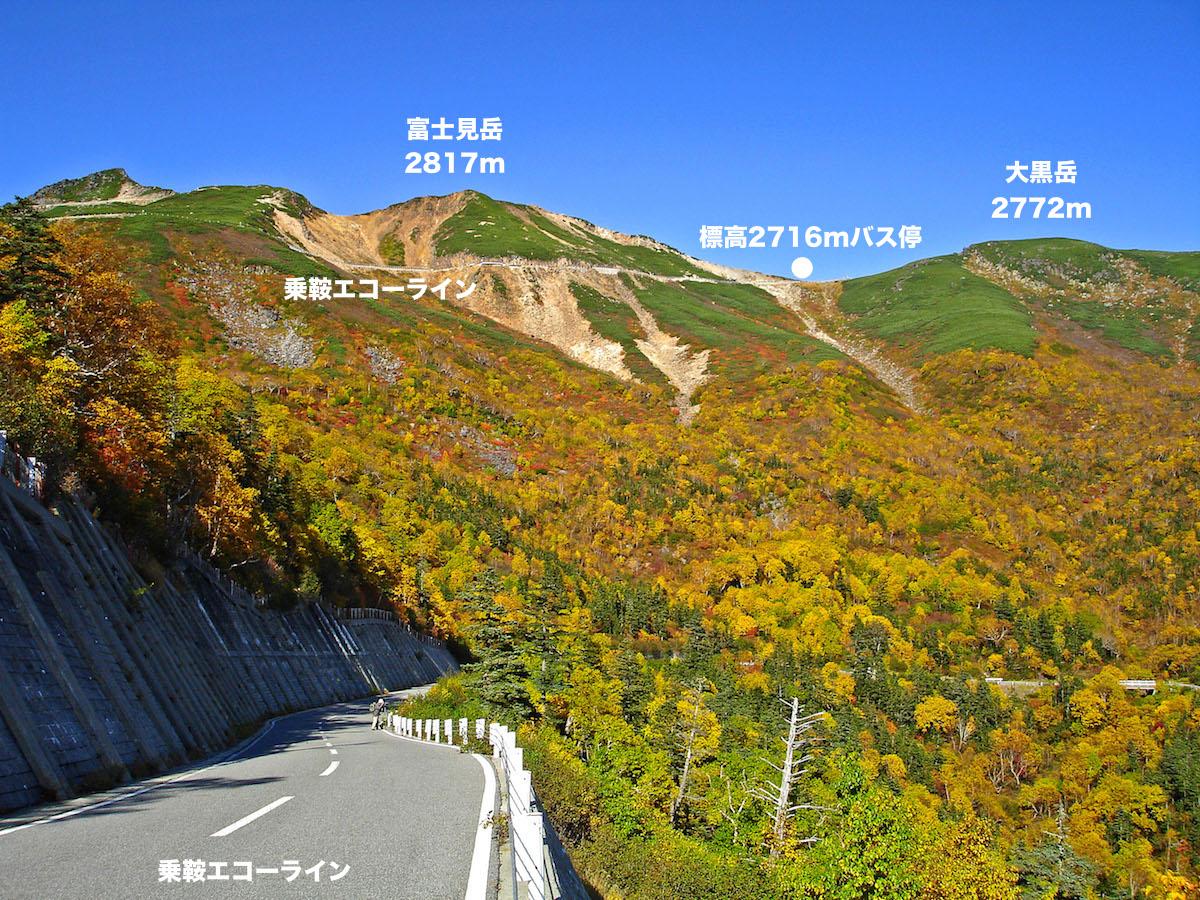 大黒岳・富士見岳